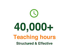 40,000+ teaching hours. Structured and effective.