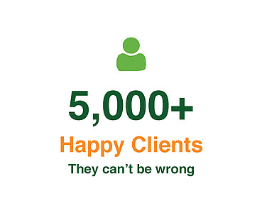5,000+ Happy Clients. They can't be wrong.